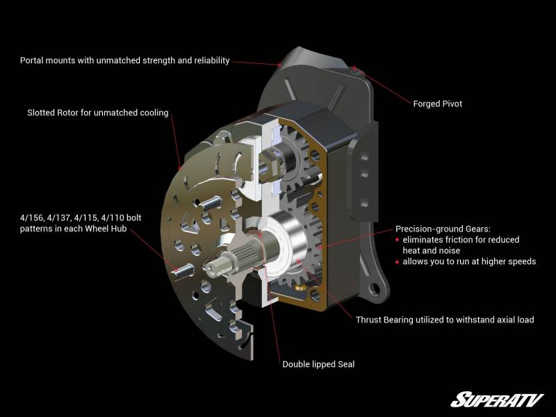 Superatv Polaris Rzr  Rzr S  Rzr 4 800 4 U0026quot  Portal Gear Reduction Lift