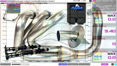 Alba Racing YXZ1000r / SS SBD Performance Package